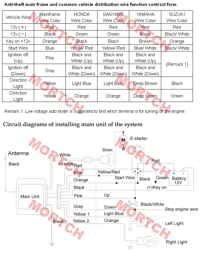 remote control bm338 wiring diagram